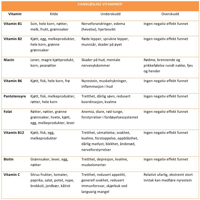 mineraler liste